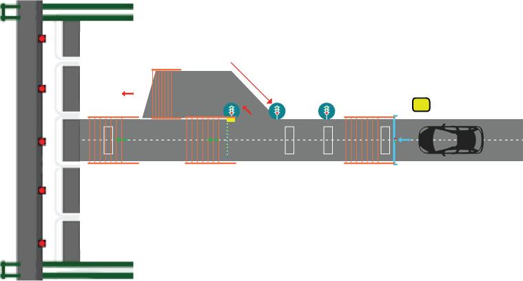 ETC General Architecture